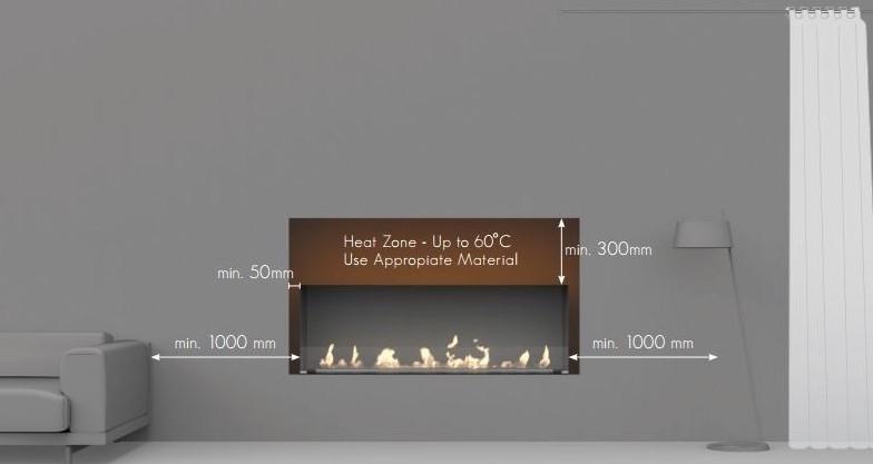 Distances de sécurité d'une cheminée bioéthanol